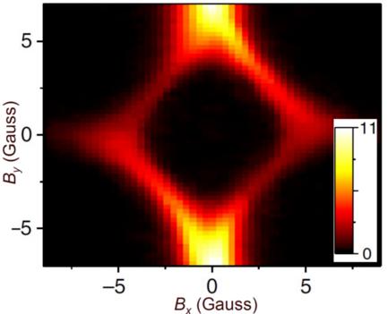 Measured magnetic monopole noise